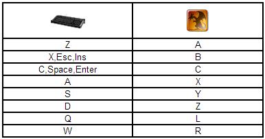 [Image: keycodes.png]